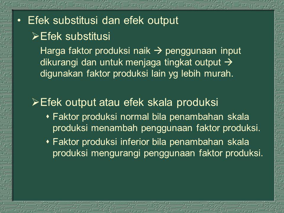 Efek substitusi dan efek output Efek substitusi