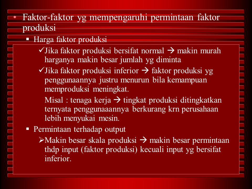 Faktor-faktor yg mempengaruhi permintaan faktor produksi