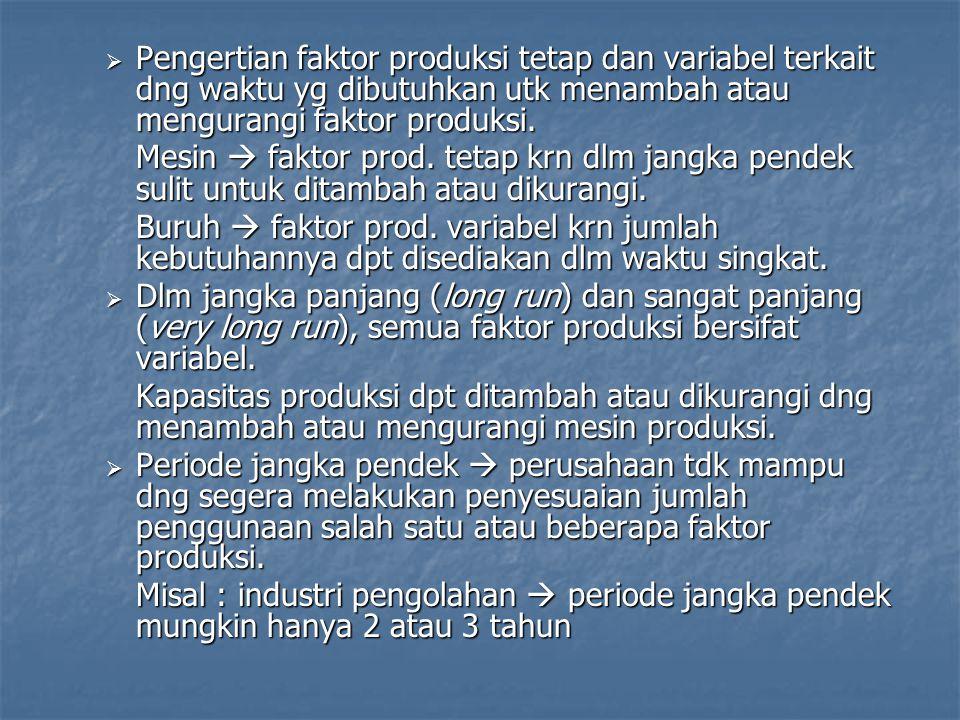 Pengertian faktor produksi tetap dan variabel terkait dng waktu yg dibutuhkan utk menambah atau mengurangi faktor produksi.