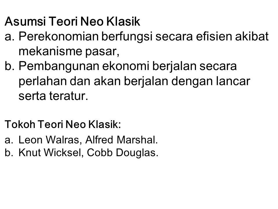 Asumsi Teori Neo Klasik