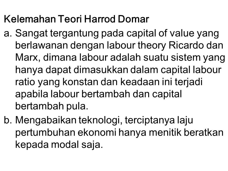 Kelemahan Teori Harrod Domar