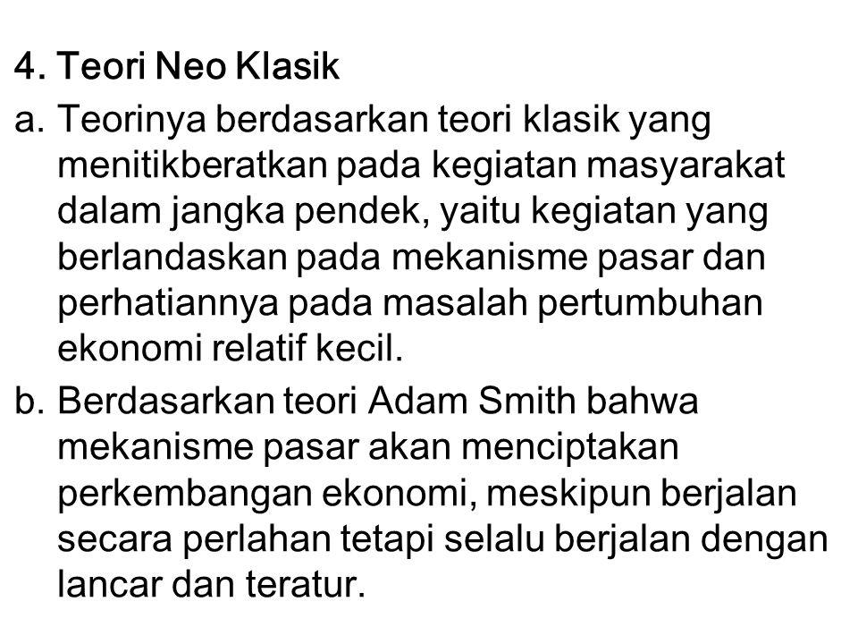 4. Teori Neo Klasik