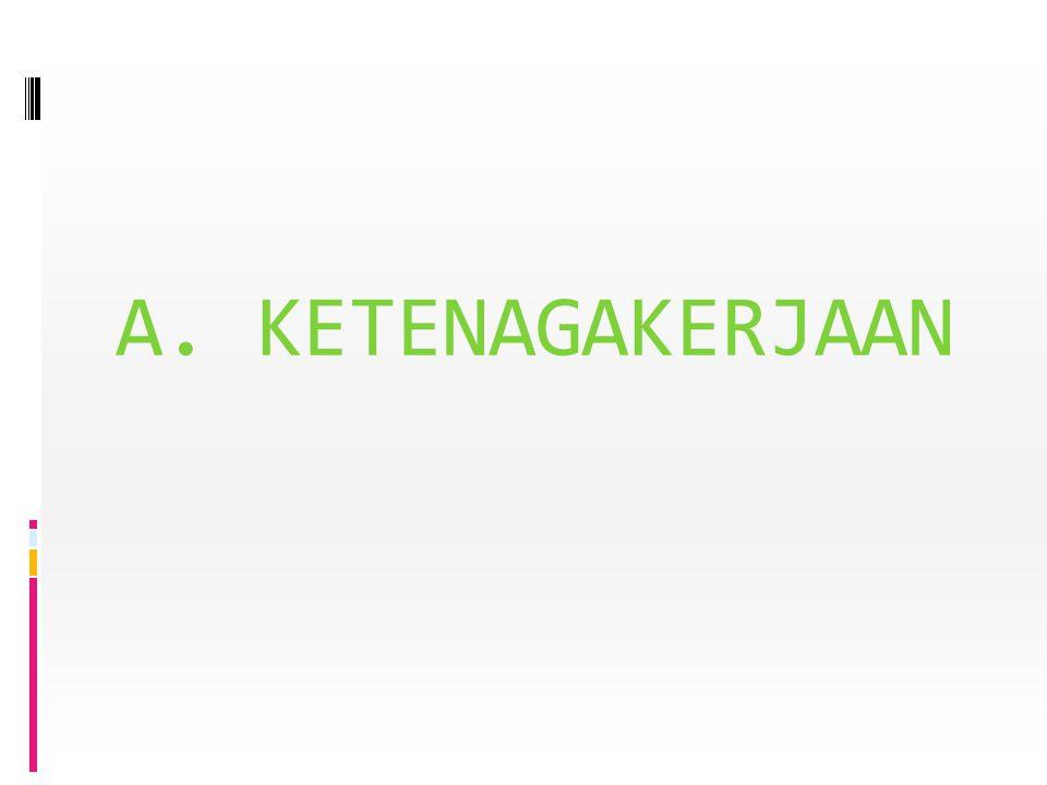 A. KETENAGAKERJAAN