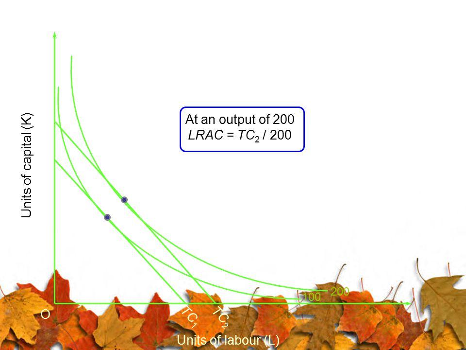 At an output of 200 LRAC = TC2 / 200 Units of capital (K) O TC1 TC2