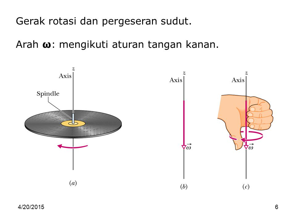 Gerak rotasi dan pergeseran sudut.