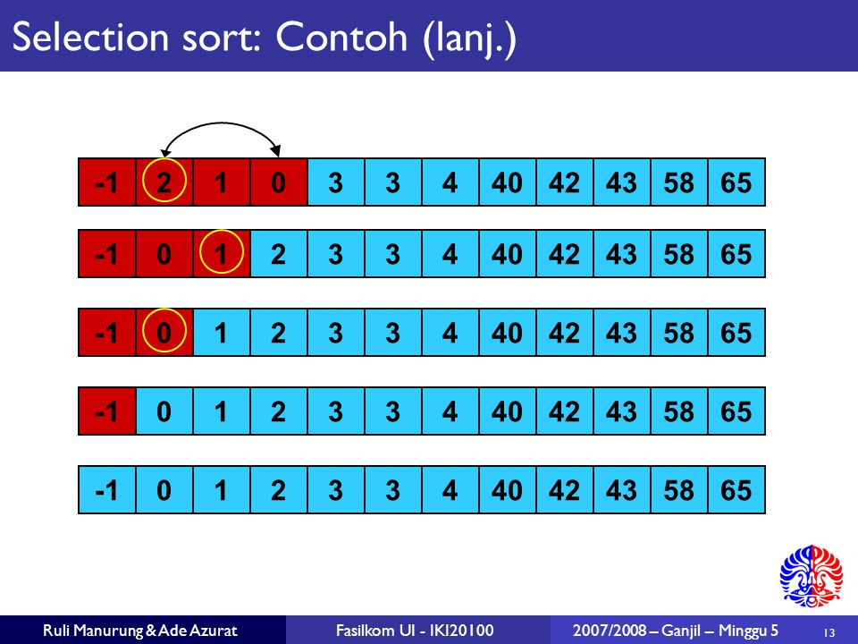 Selection sort: Contoh (lanj.)