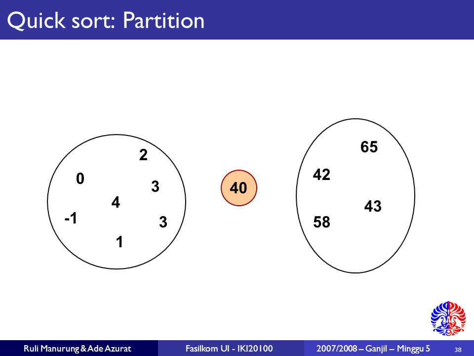 Quick sort: Partition 65 2 42 40 3 4 43 -1 3 58 1
