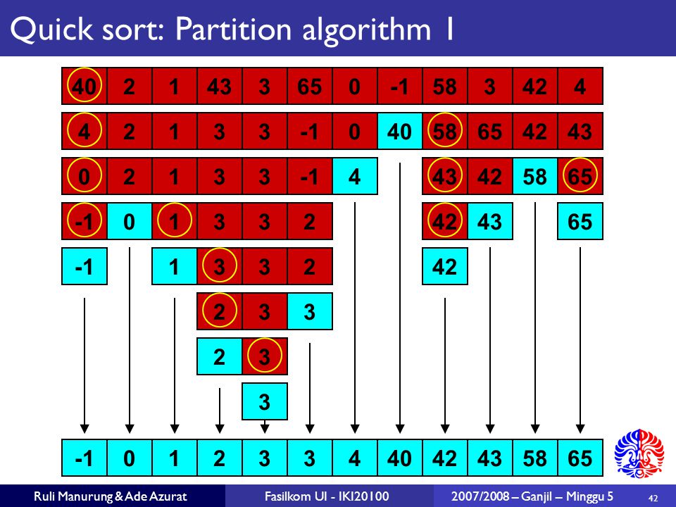 Quick sort: Partition algorithm 1