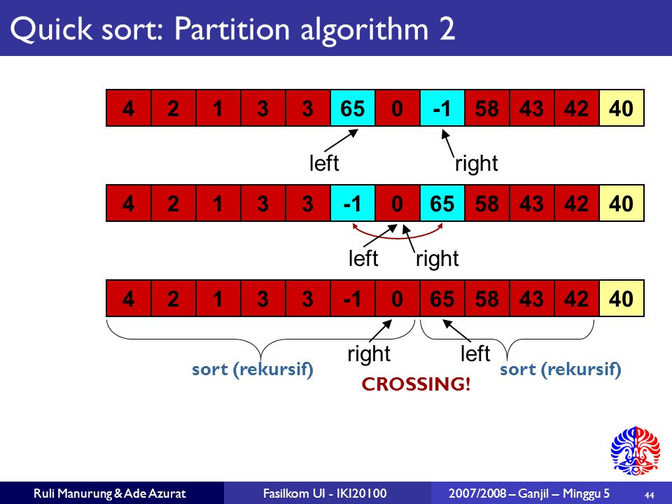 Quick sort: Partition algorithm 2