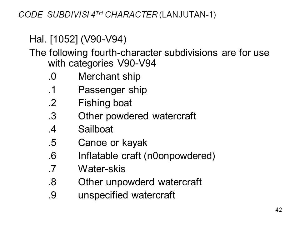 CODE SUBDIVISI 4TH CHARACTER (LANJUTAN-1)