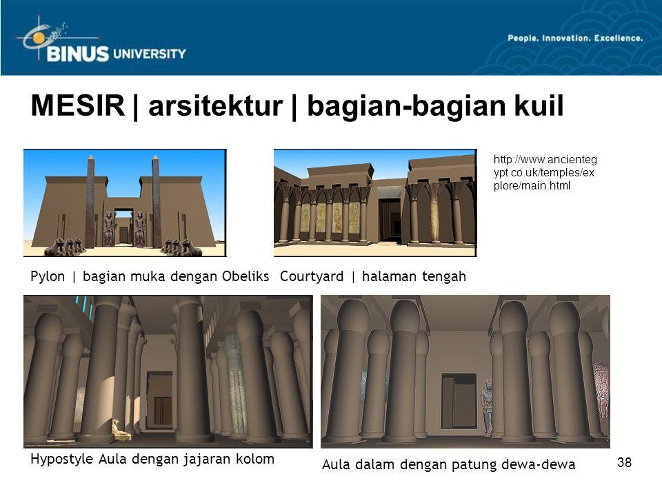 MESIR | arsitektur | bagian-bagian kuil