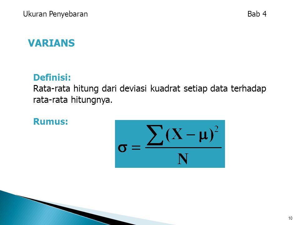Ukuran Penyebaran Bab 4 VARIANS. Definisi: Rata-rata hitung dari deviasi kuadrat setiap data terhadap rata-rata hitungnya.