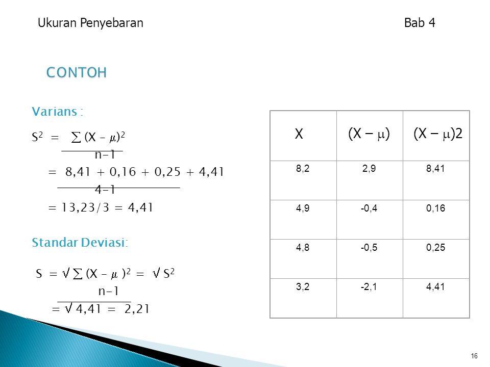 CONTOH X (X – ) (X – )2 Ukuran Penyebaran Bab 4