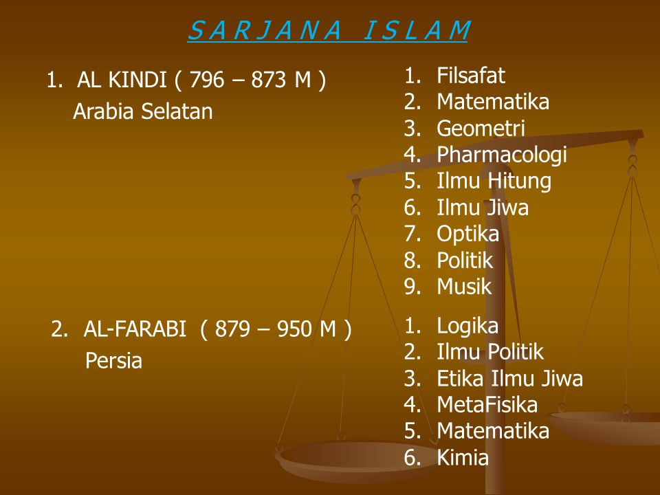 S A R J A N A I S L A M Filsafat AL KINDI ( 796 – 873 M ) Matematika