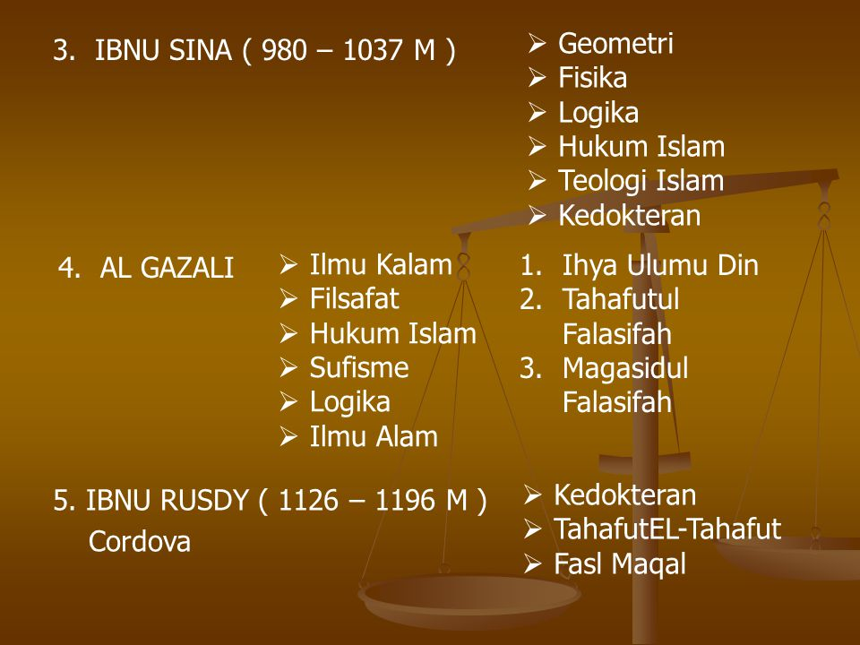Geometri Fisika. Logika. Hukum Islam. Teologi Islam. Kedokteran. 3. IBNU SINA ( 980 – 1037 M )