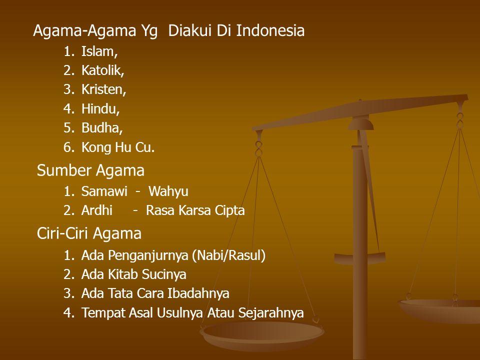 Agama-Agama Yg Diakui Di Indonesia