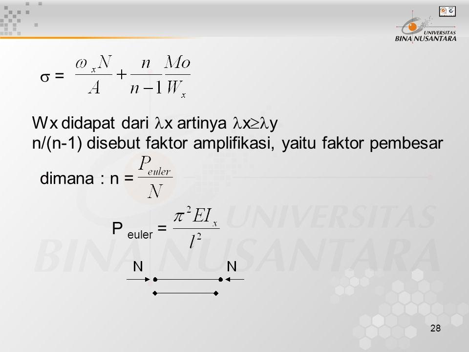  = Wx didapat dari x artinya xy. n/(n-1) disebut faktor amplifikasi, yaitu faktor pembesar. dimana : n =