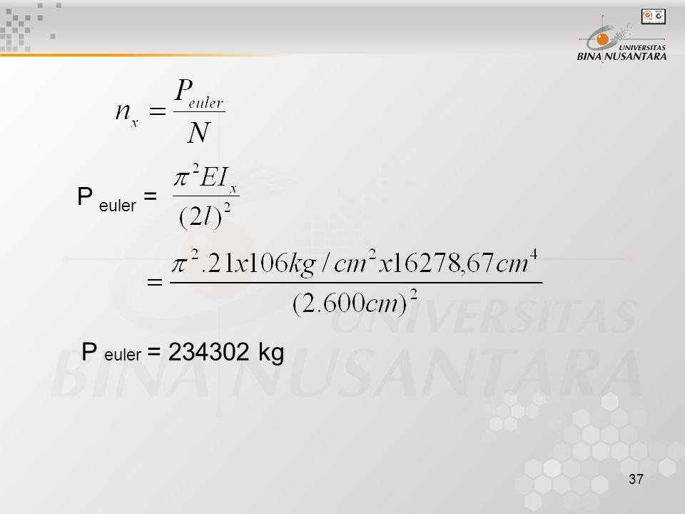 P euler = P euler = 234302 kg