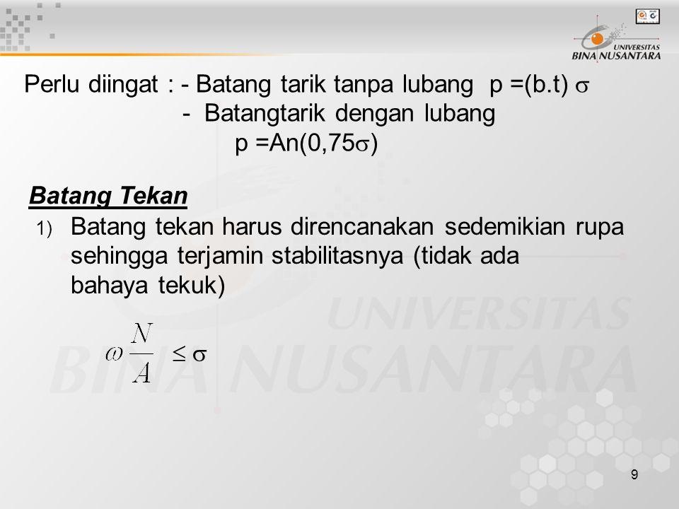 Perlu diingat : - Batang tarik tanpa lubang p =(b.t) 