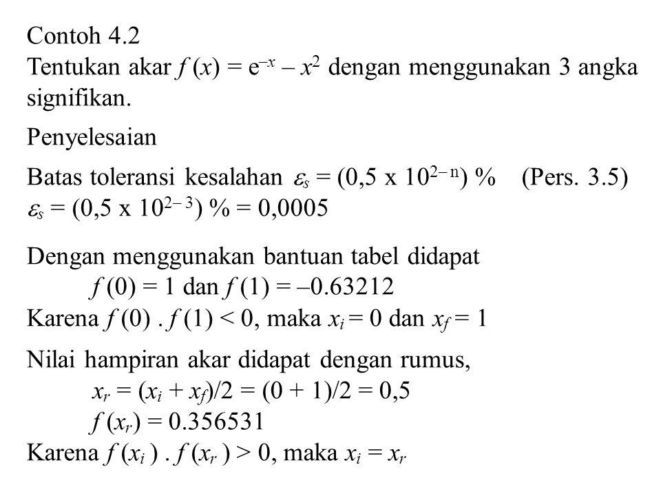 Contoh 4.2 Tentukan akar f (x) = e–x – x2 dengan menggunakan 3 angka signifikan. Penyelesaian.