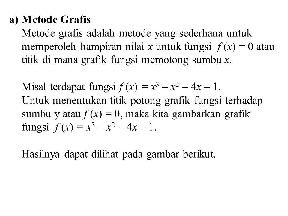Metode Grafis Metode grafis adalah metode yang sederhana untuk. memperoleh hampiran nilai x untuk fungsi f (x) = 0 atau.