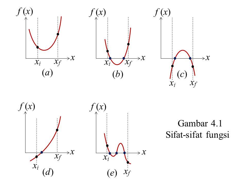 f (x) x (a) xi xf f (x) x (b) xi xf f (x) x (c) xi xf f (x) x (d) xi