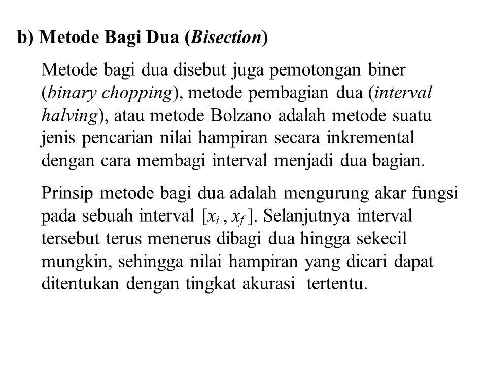 b) Metode Bagi Dua (Bisection)