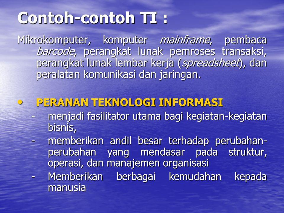 Contoh-contoh TI :