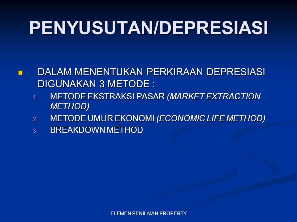 PENYUSUTAN/DEPRESIASI
