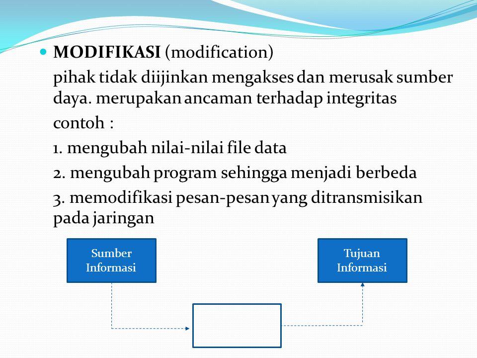 MODIFIKASI (modification)