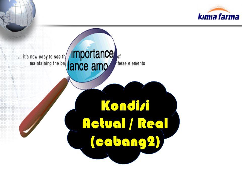 Kondisi Actual / Real (cabang2)