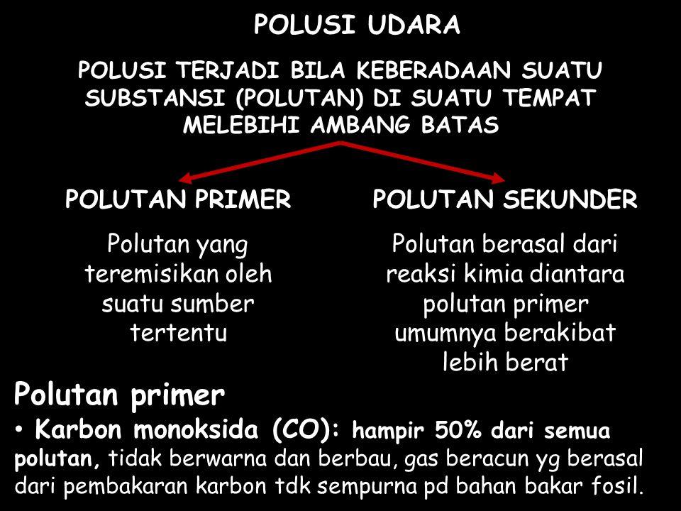 Polutan yang teremisikan oleh suatu sumber tertentu