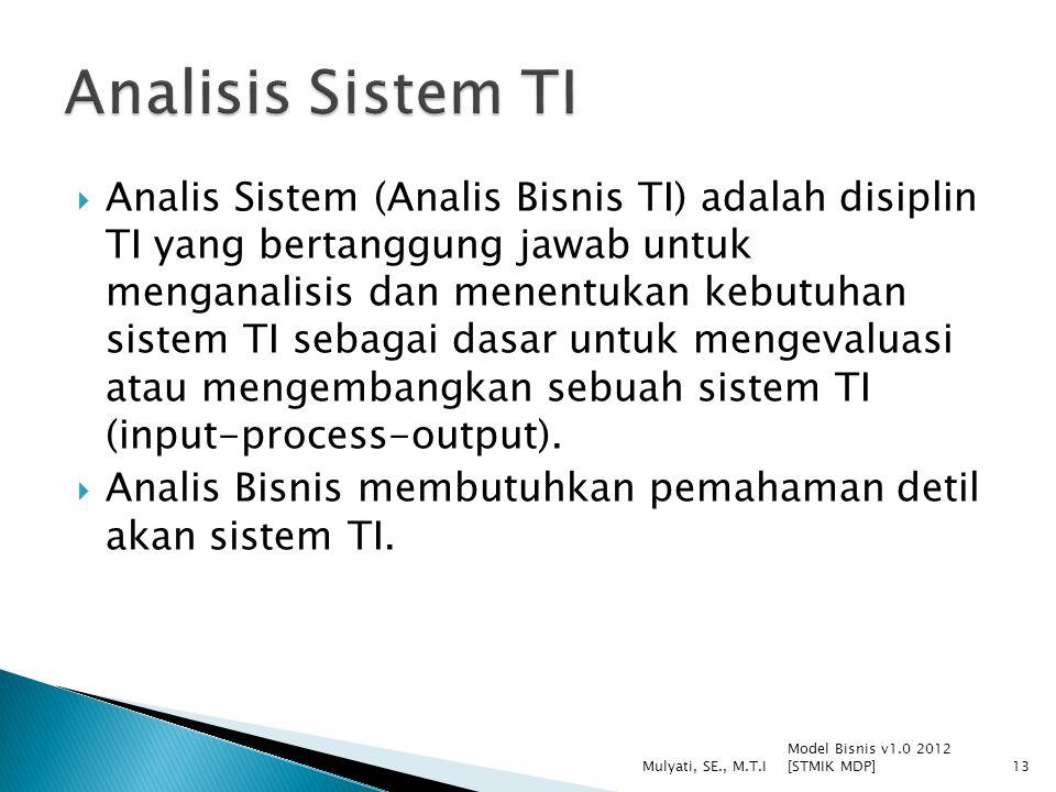 Analisis Sistem TI