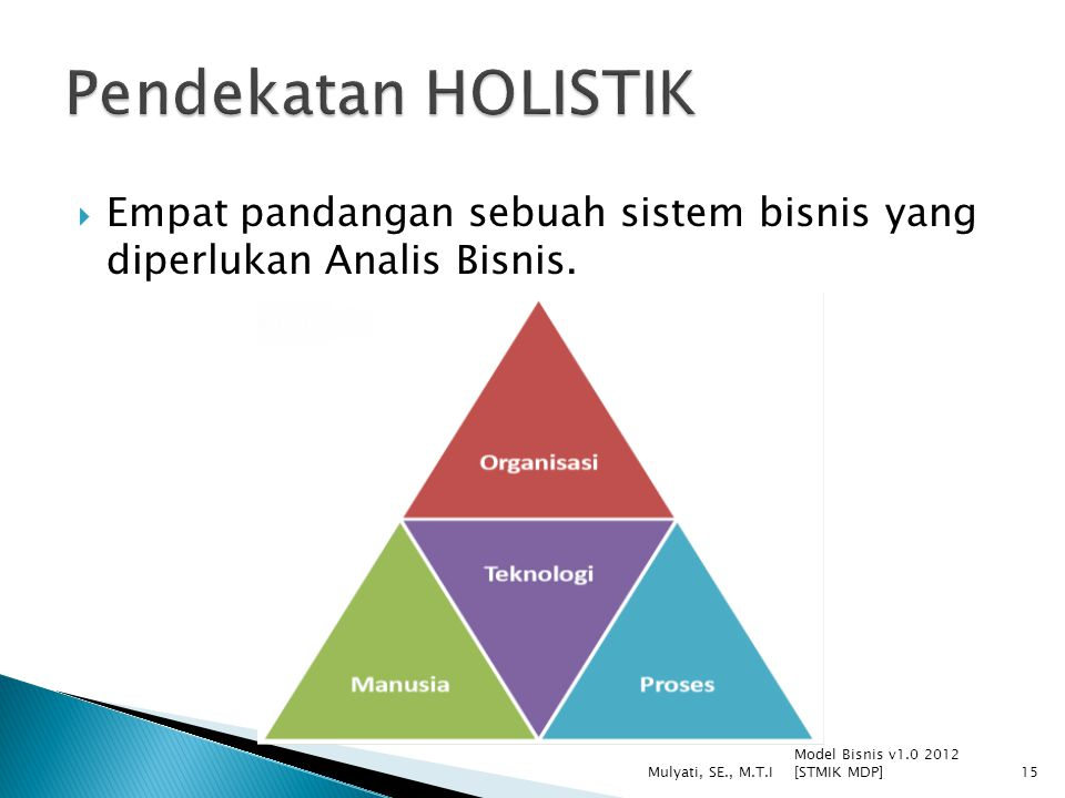 Pendekatan HOLISTIK Empat pandangan sebuah sistem bisnis yang diperlukan Analis Bisnis. Mulyati, SE., M.T.I.