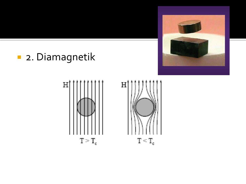 2. Diamagnetik