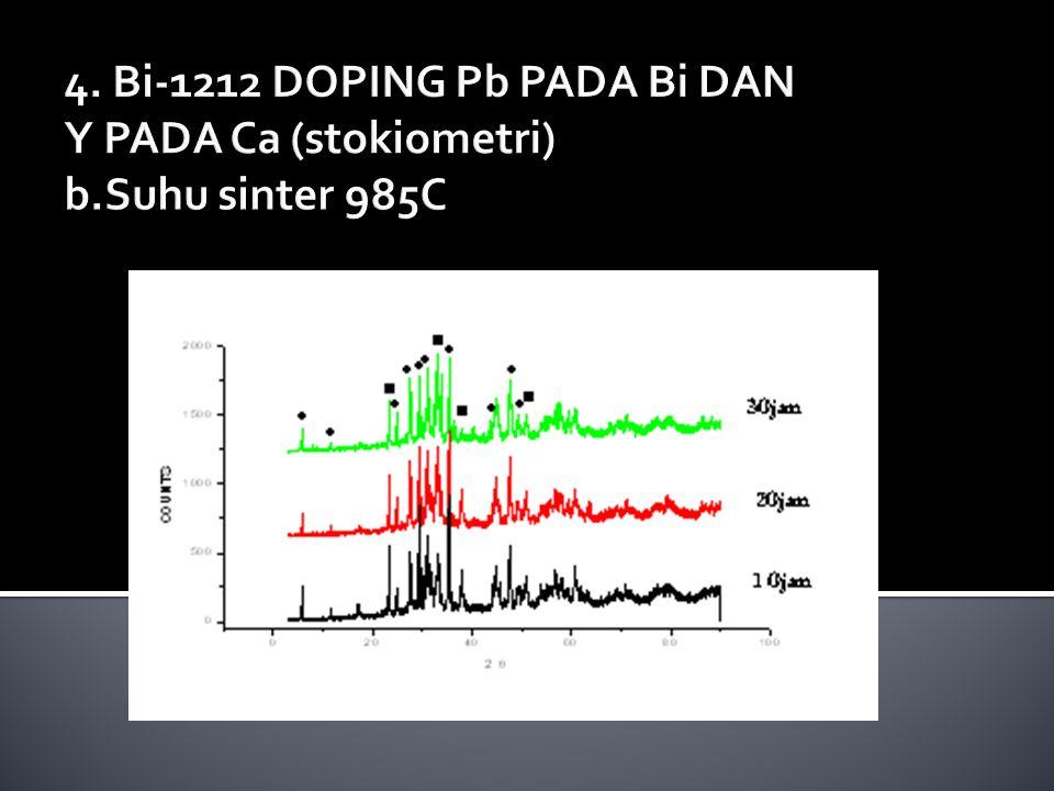 4. Bi-1212 DOPING Pb PADA Bi DAN Y PADA Ca (stokiometri) b