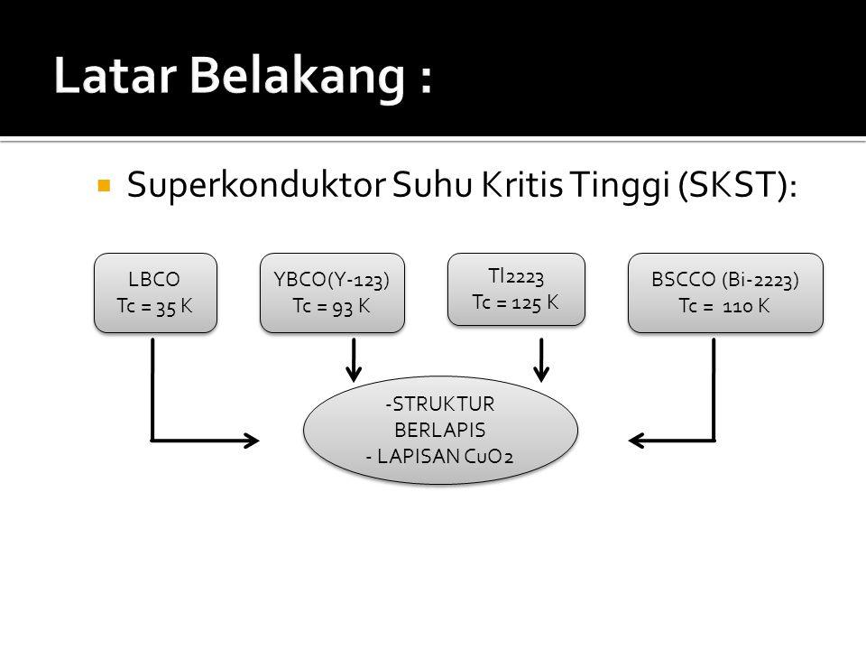 Latar Belakang : Superkonduktor Suhu Kritis Tinggi (SKST): LBCO