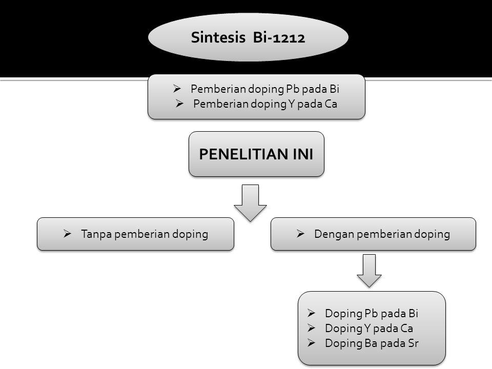 Sintesis Bi-1212 PENELITIAN INI