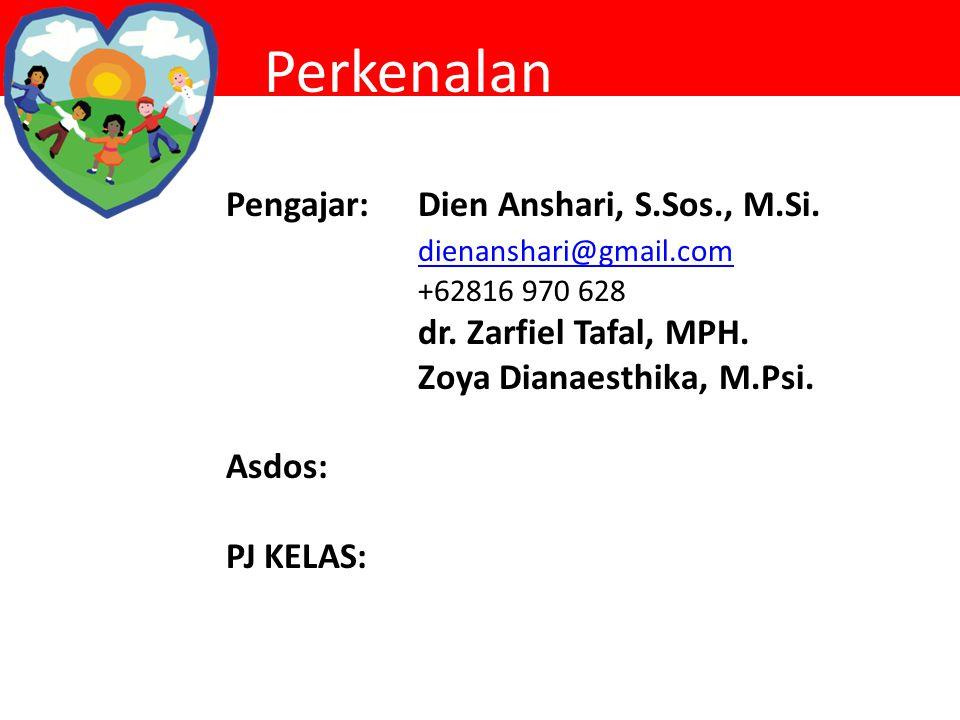 Perkenalan Pengajar: Dien Anshari, S.Sos., M.Si. dienanshari@gmail.com