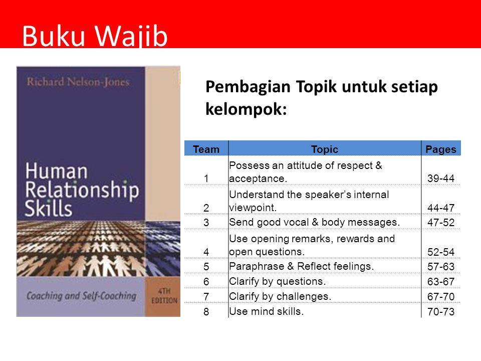 Buku Wajib Pembagian Topik untuk setiap kelompok: Team Topic Pages 1