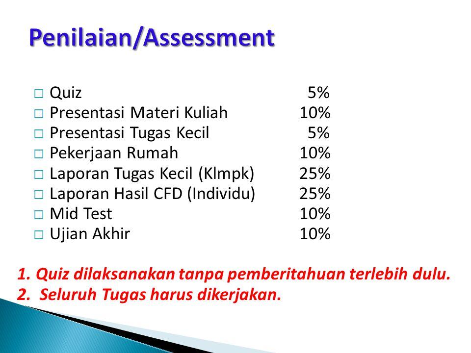 Penilaian/Assessment