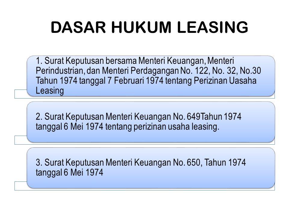 DASAR HUKUM LEASING