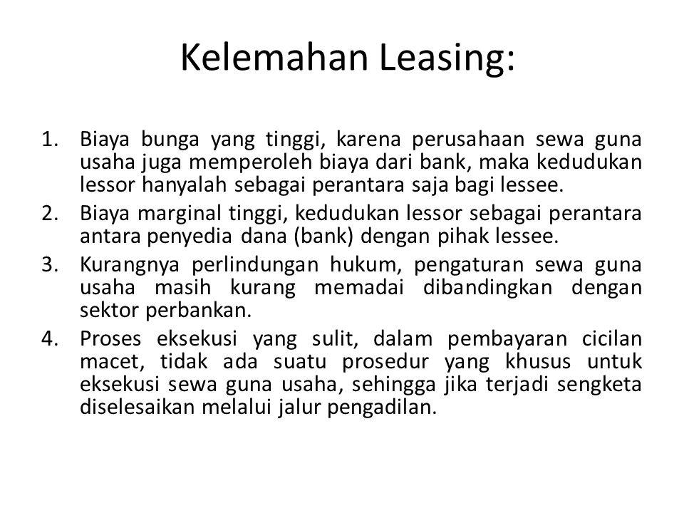 Kelemahan Leasing: