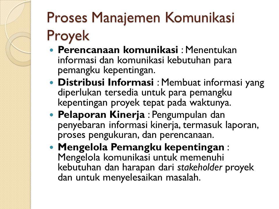 Proses Manajemen Komunikasi Proyek