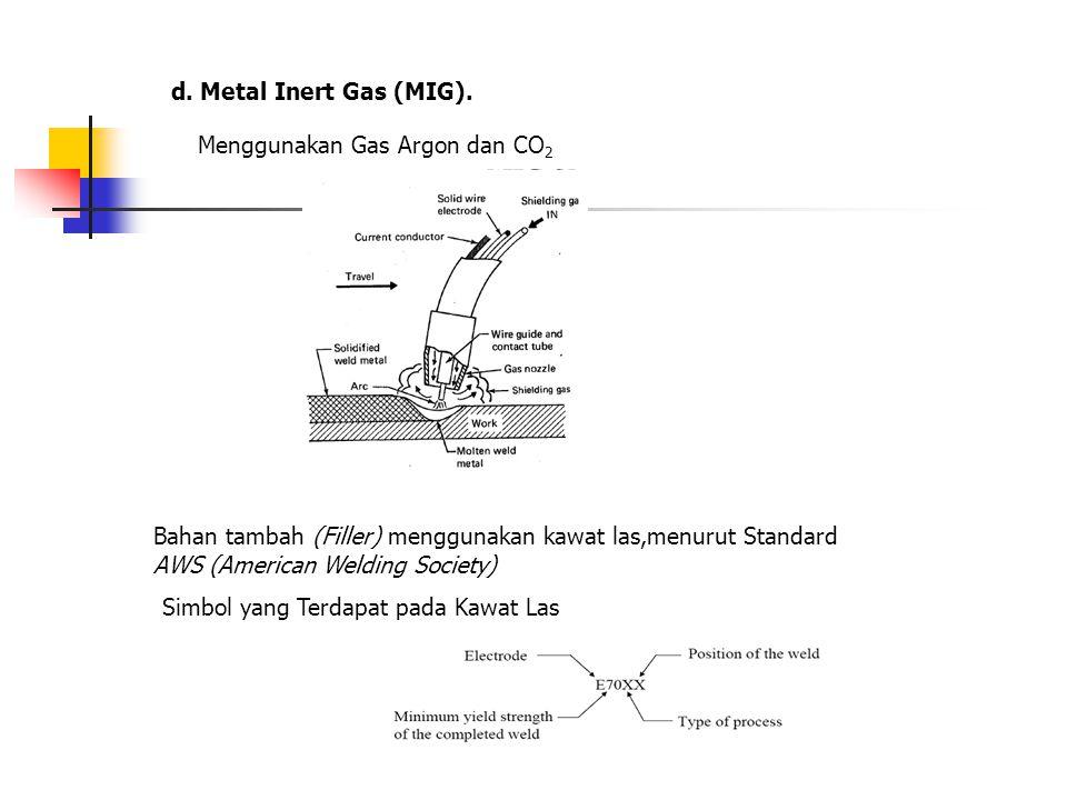 d. Metal Inert Gas (MIG). Menggunakan Gas Argon dan CO2. Bahan tambah (Filler) menggunakan kawat las,menurut Standard.