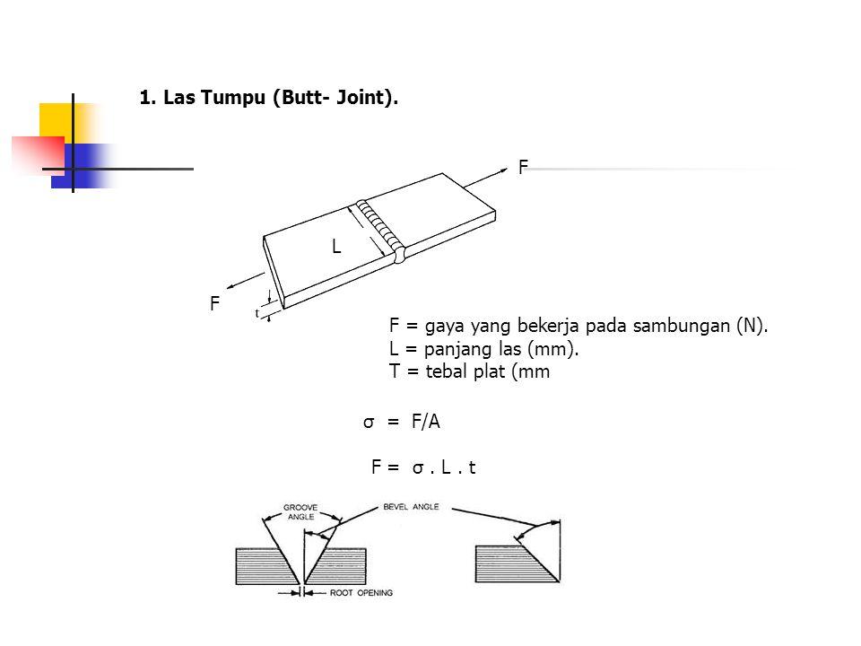 1. Las Tumpu (Butt- Joint).