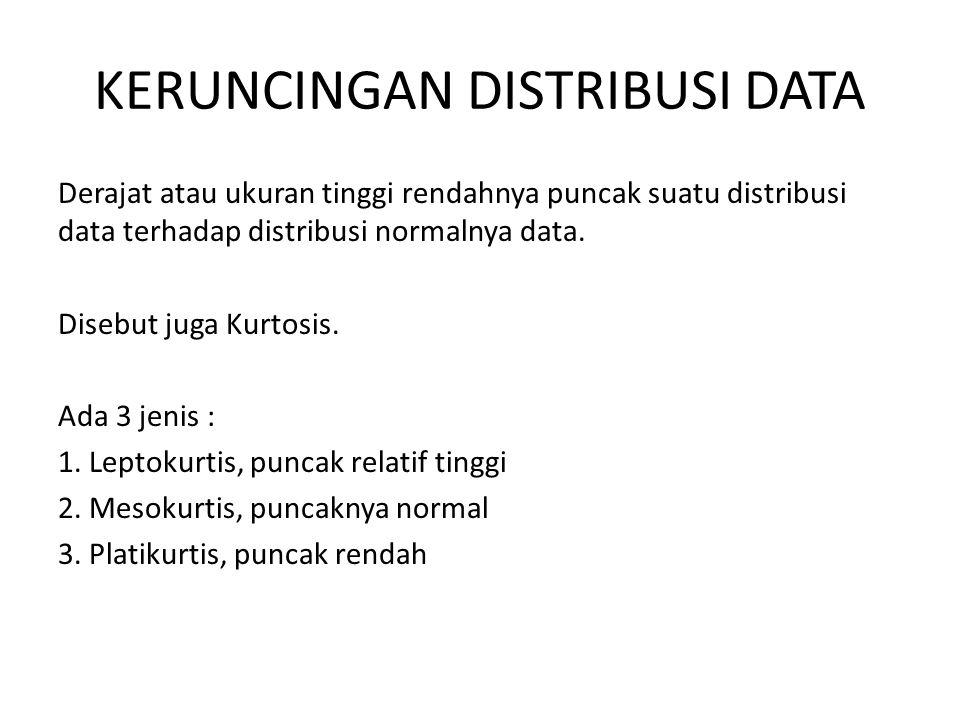 KERUNCINGAN DISTRIBUSI DATA
