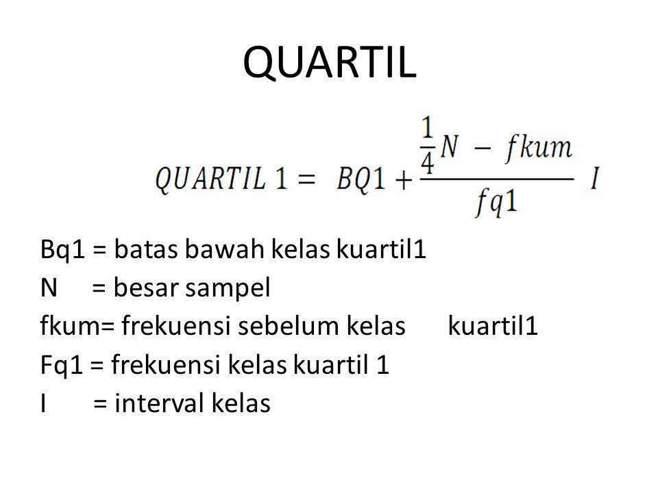 QUARTIL Bq1 = batas bawah kelas kuartil1 N = besar sampel fkum= frekuensi sebelum kelas kuartil1 Fq1 = frekuensi kelas kuartil 1 I = interval kelas