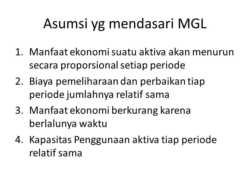 Asumsi yg mendasari MGL