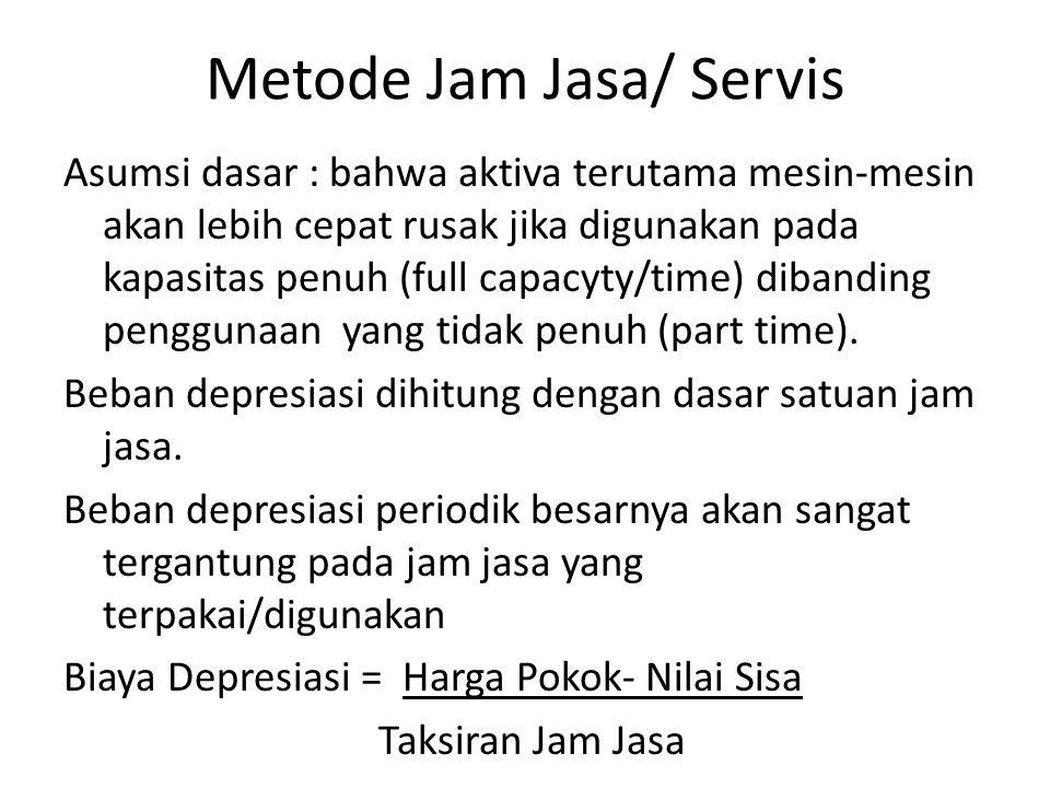 Metode Jam Jasa/ Servis